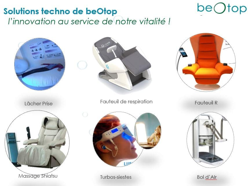 solutions beotop
